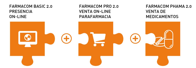 Tiendas online para farmacias venta de medicamentos